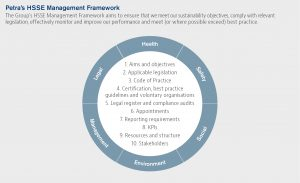 pdl_sr16_management-framework-graphic