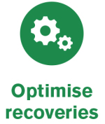 optimise_recoveries